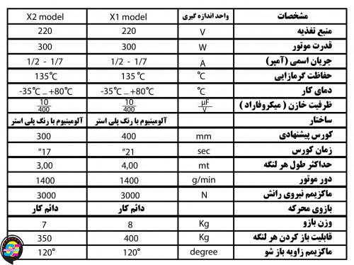 جدول مشخصات جک پارکینگی یال